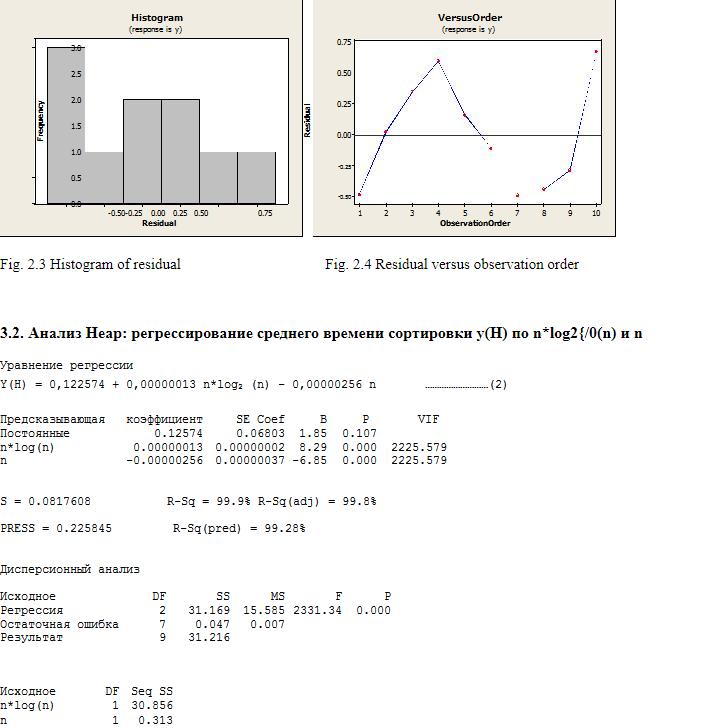 K-sort: новый алгоритм, превосходящий пирамидальную при n <=7 000 000 - 8