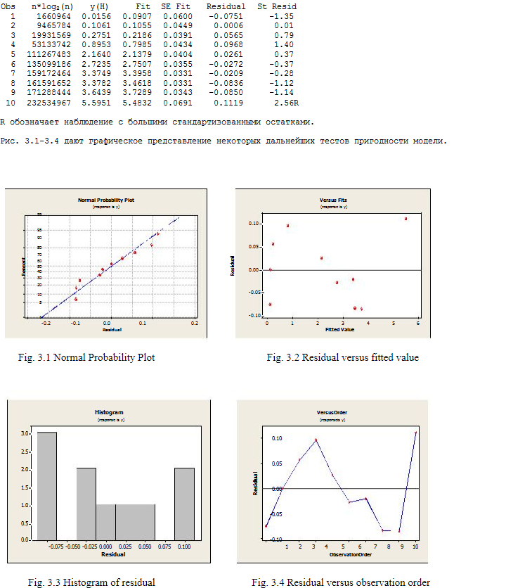 K-sort: новый алгоритм, превосходящий пирамидальную при n <=7 000 000 - 9