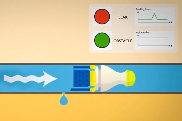 В МТИ разработали робота для поиска утечек в трубах - 1