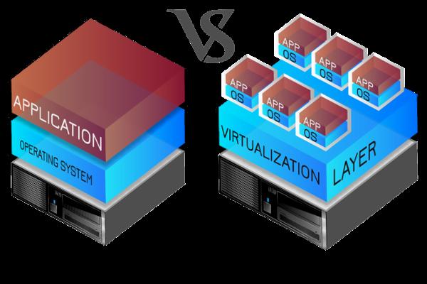 Виртуализация и модернизация в O&G: история одного проекта - 2
