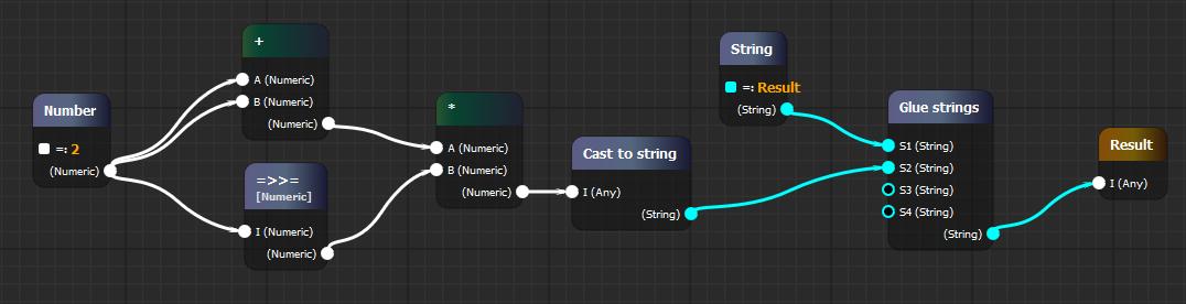 VAX — инструмент для визуального программирования, или как написать SQL мышкой - 1