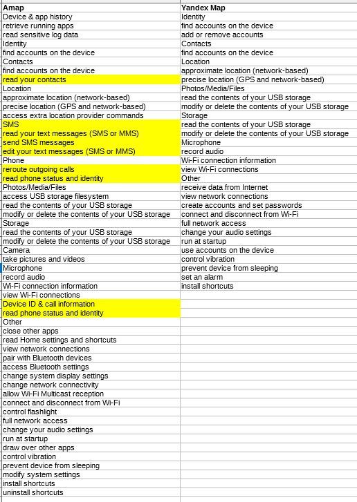Китайский интернет и софт: о наболевшем - 13