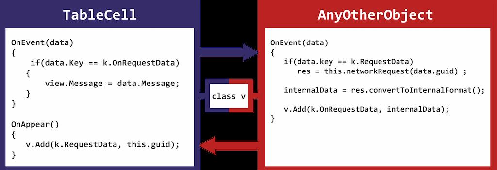 Red Architecture — красная кнопка помощи для сложных и запутанных систем - 2
