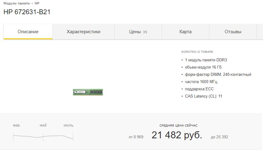 Как мы добавили RAM в серверы HPE - 5
