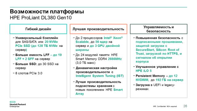 Компания HPE начала продажи новых серверов HPE ProLiant Gen10 - 16