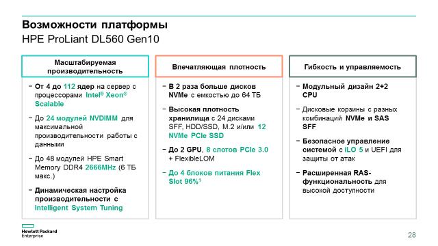 Компания HPE начала продажи новых серверов HPE ProLiant Gen10 - 18