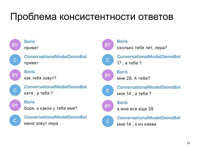 Neural conversational models: как научить нейронную сеть светской беседе. Лекция в Яндексе - 14