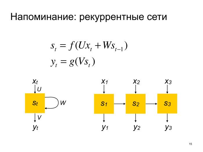 Neural conversational models: как научить нейронную сеть светской беседе. Лекция в Яндексе - 8