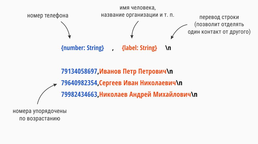 Определяем номера с помощью CallKit - 6