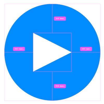 Оптическое выравнивание и пользовательские интерфейсы - 5