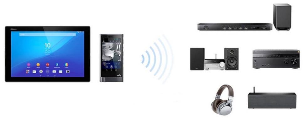 Звук везде, или мультирум как способ сделать музыкальным весь дом - 5