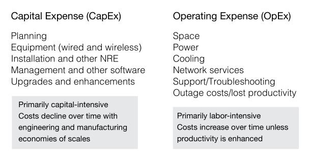 Extreme Networks 802.11ac Wave 2 ─ беспроводные решения нового поколения - 5