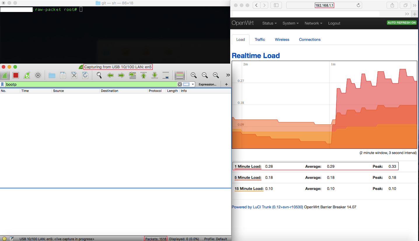 Before load test realtime graphs