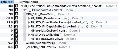 Анализ исходного кода Doom 3 - 80
