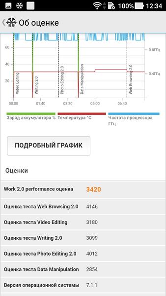 Обзор смартфона ASUS ZenFone 4 Max - 91