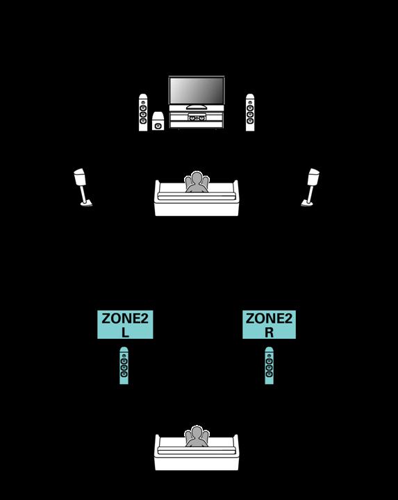 AV-ресивер Denon AVR-X2400H: отвечая требованиям времени или больше чем HI-FI - 3