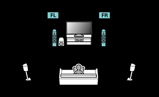 AV-ресивер Denon AVR-X2400H: отвечая требованиям времени или больше чем HI-FI - 4