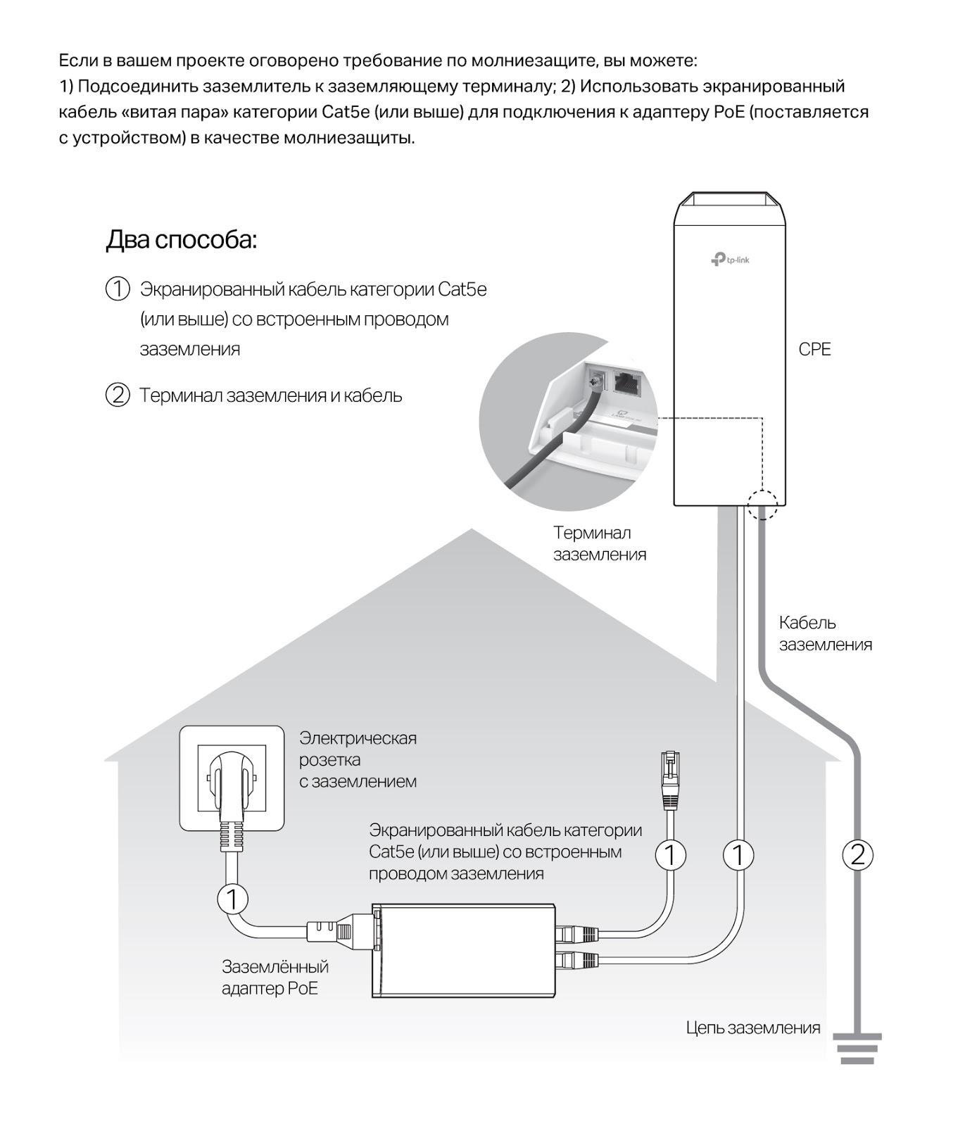 Outdoor Wi-Fi: уличные Wi-Fi сети и мосты на оборудовании TP-Link - 10
