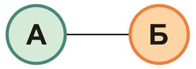 Немного о SSL-сертификатах: Какой выбрать и как получить - 3