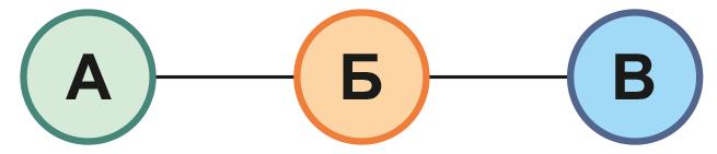 Немного о SSL-сертификатах: Какой выбрать и как получить - 4