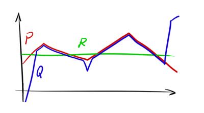 Нестандартная кластеризация, часть 3: приёмы и метрики для кластеризации временных рядов - 81