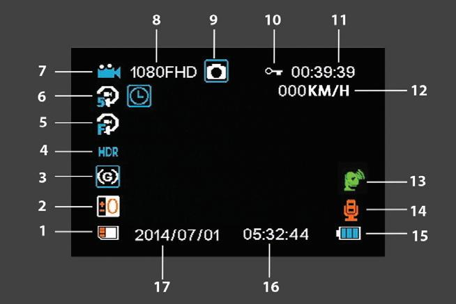 Добавление GPS к видеорегистратору - 8
