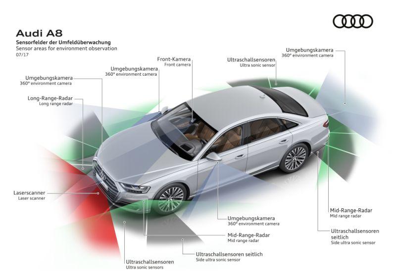 Система автономного вождения Audi — с Intel Inside - 1