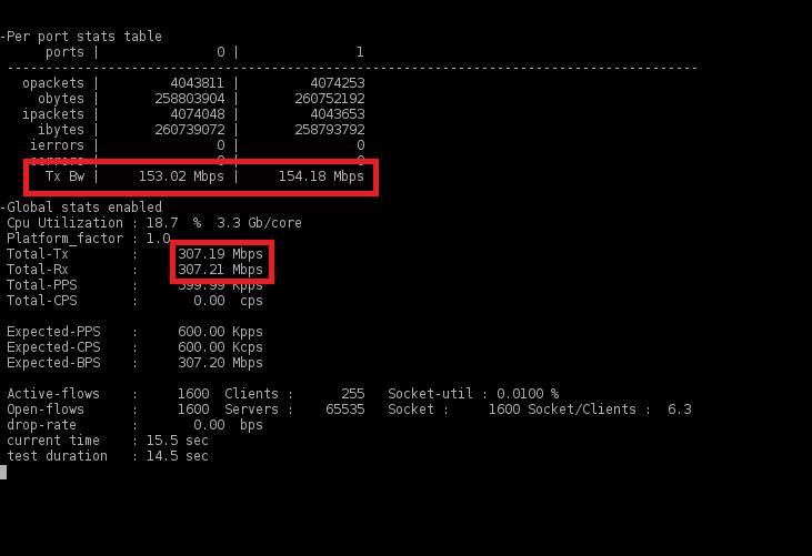 Гигабитный ГОСТ VPN. TSS Diamond - 16