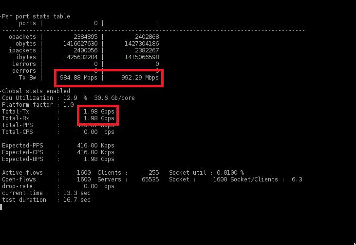 Гигабитный ГОСТ VPN. TSS Diamond - 17