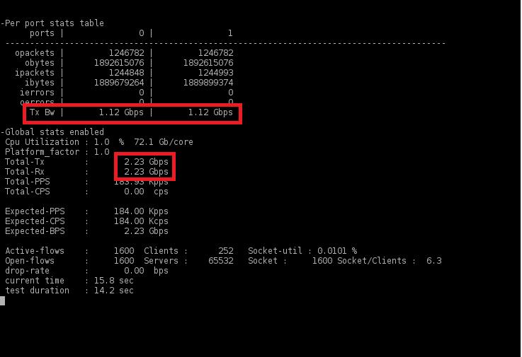 Гигабитный ГОСТ VPN. TSS Diamond - 18
