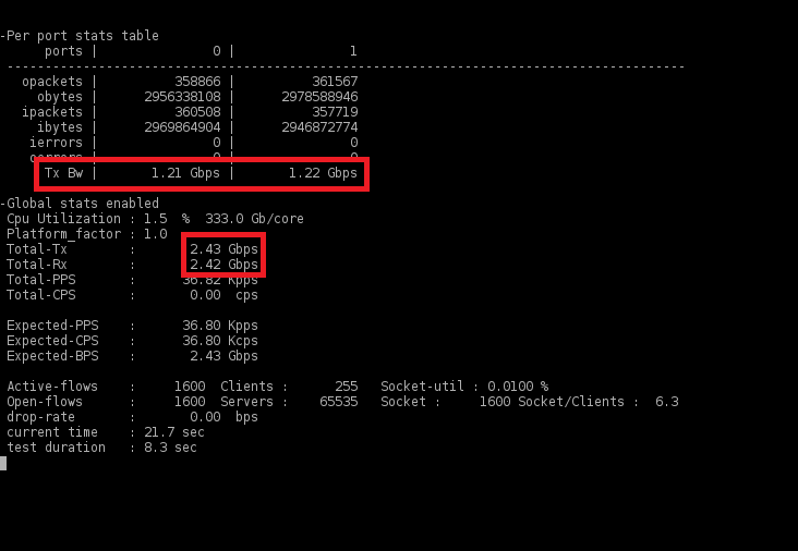 Гигабитный ГОСТ VPN. TSS Diamond - 19