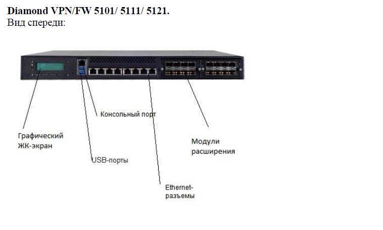 Гигабитный ГОСТ VPN. TSS Diamond - 2