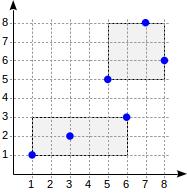 Индексы в PostgreSQL — 5 - 4