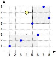 Индексы в PostgreSQL — 5 - 8