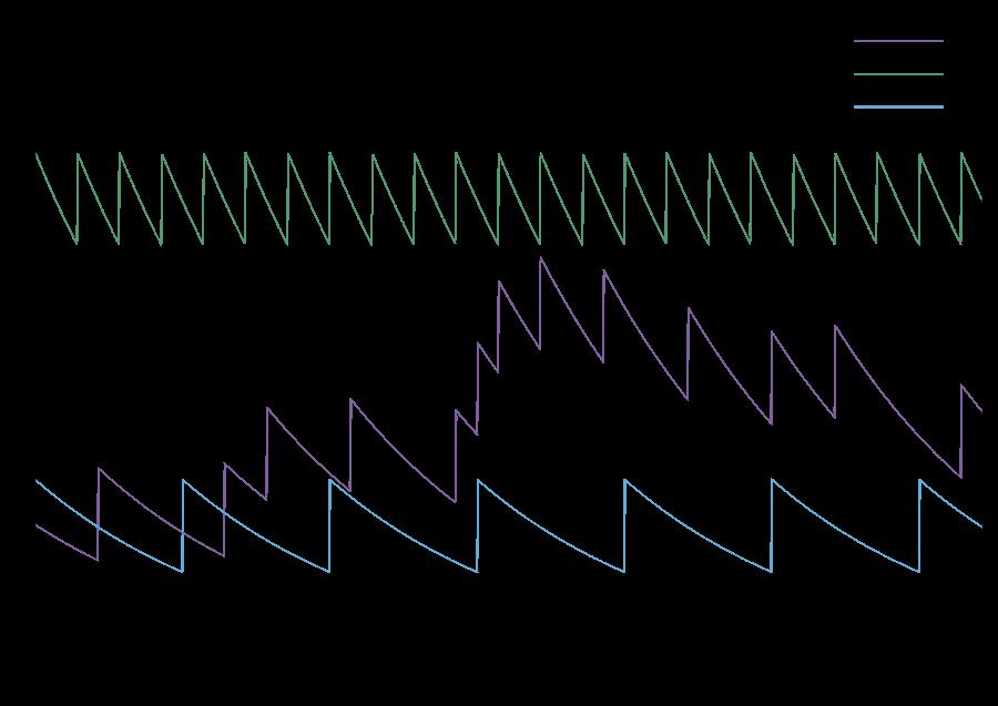 Измерение интенсивности входящего потока событий в модели распада - 58