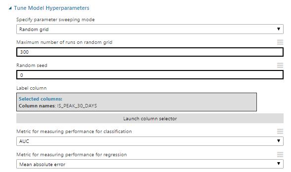 Машинное обучение для страховой компании: Улучшение модели через оптимизацию алгоритмов - 6