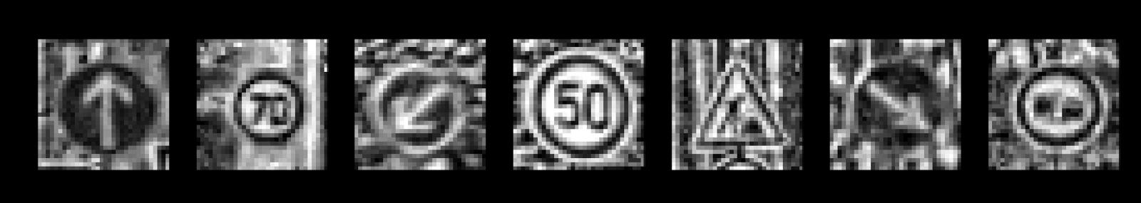 Распознавание дорожных знаков с помощью CNN: Инструменты для препроцессинга изображений - 5