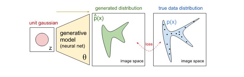 Генеративные модели от OpenAI - 10