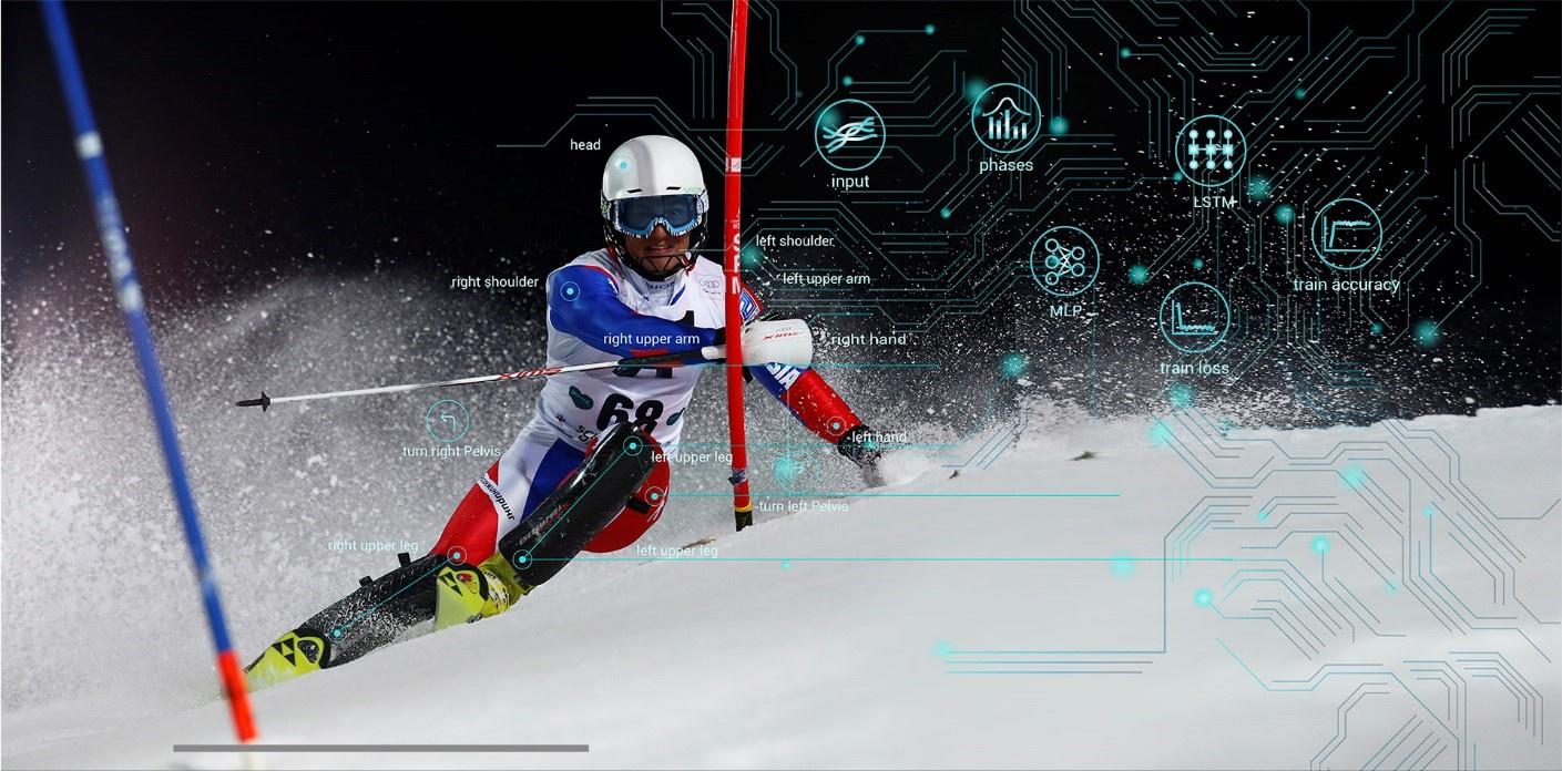 Машинное обучение в горнолыжном спорте - 1
