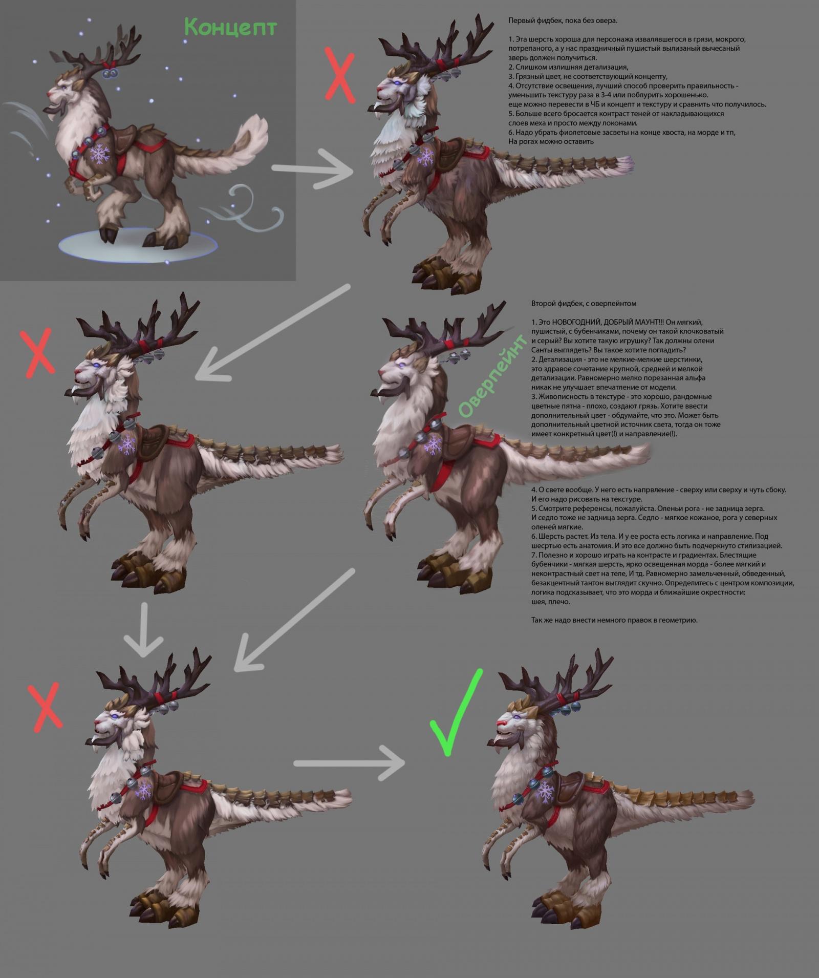 Разработка персонажей для игры «Аллоды Онлайн» - 60