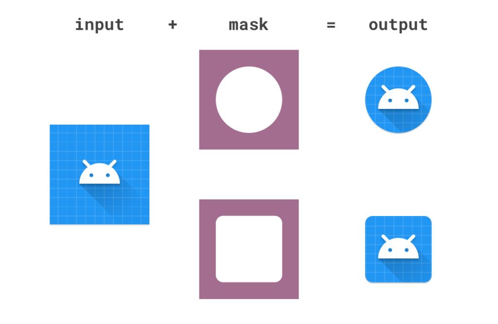 Designing Adaptive Icons