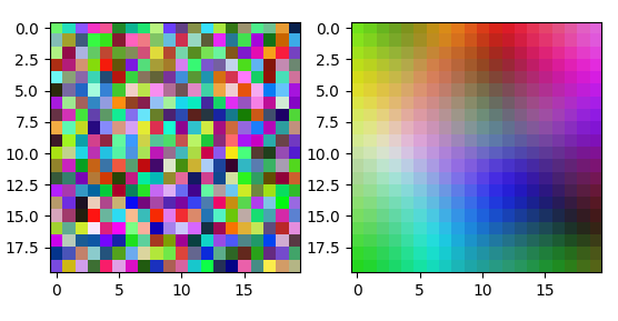 Карта самоорганизации (Self-orginizing map) на TensorFlow - 9