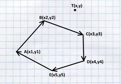 Геометрия в компьютерных играх - 3