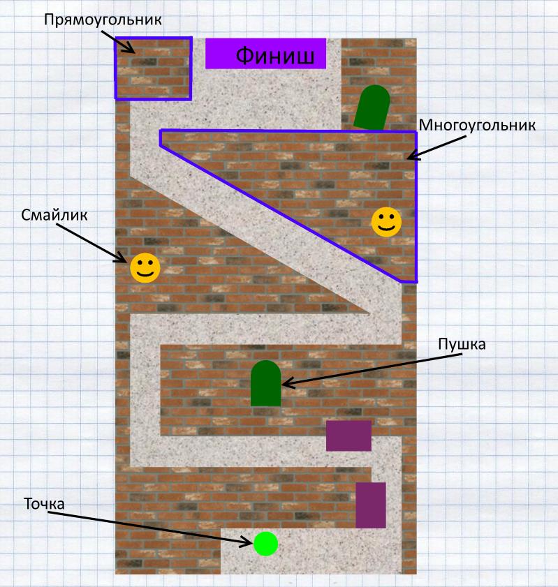 Геометрия в компьютерных играх - 1