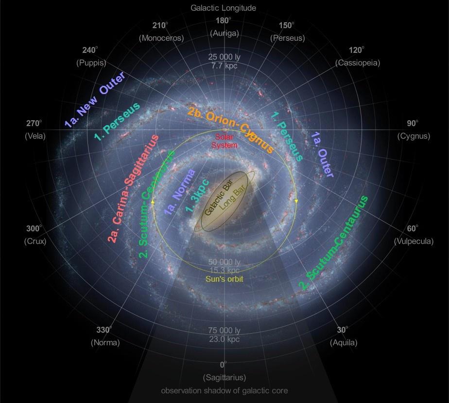 Как выглядело небо в прошлом и будущем - 7