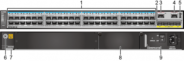 «Советы инженерам»: обзор Huawei S5720-52X-PWR-SI V2R9SPC500 - 2