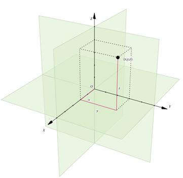 Создаём собственный программный 3D-движок - 8