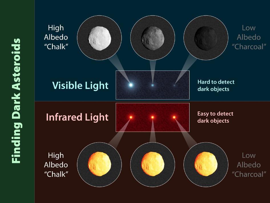 Спросите Итана: можно ли считать тёмные кометы самой опасной угрозой для Земли? - 4