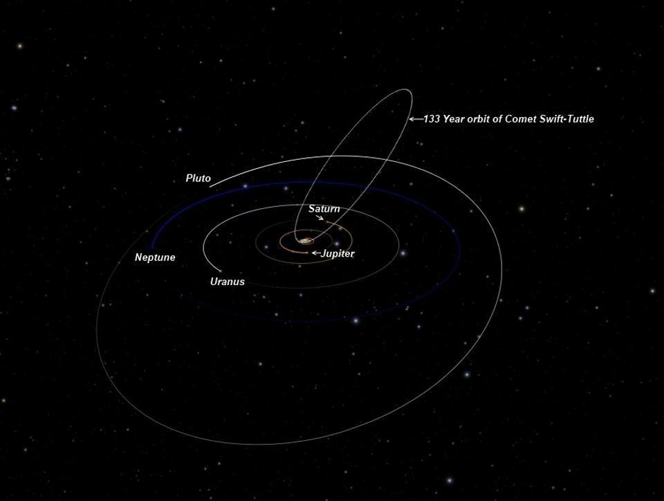 Спросите Итана: можно ли считать тёмные кометы самой опасной угрозой для Земли? - 9
