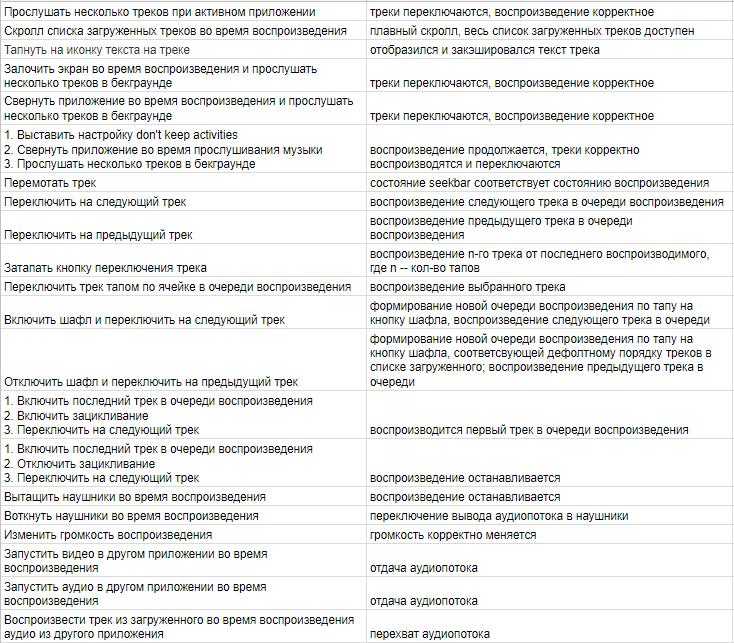 Тестовая документация. Превращаем таблицы в деревья - 12